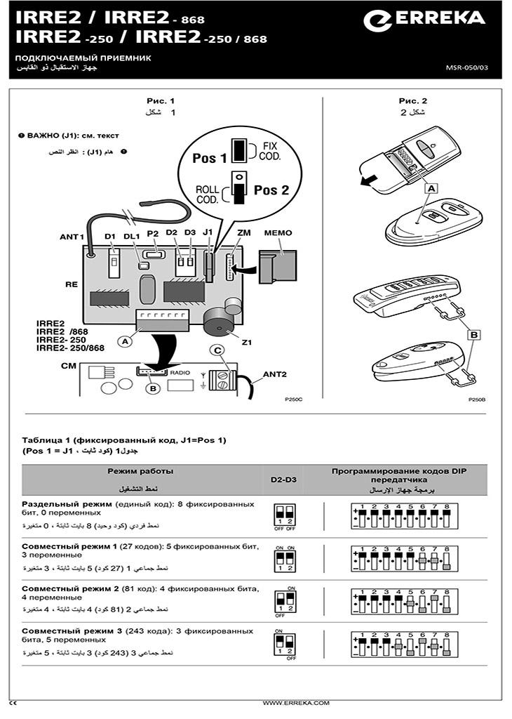 Радіоуправління IRRE2-250