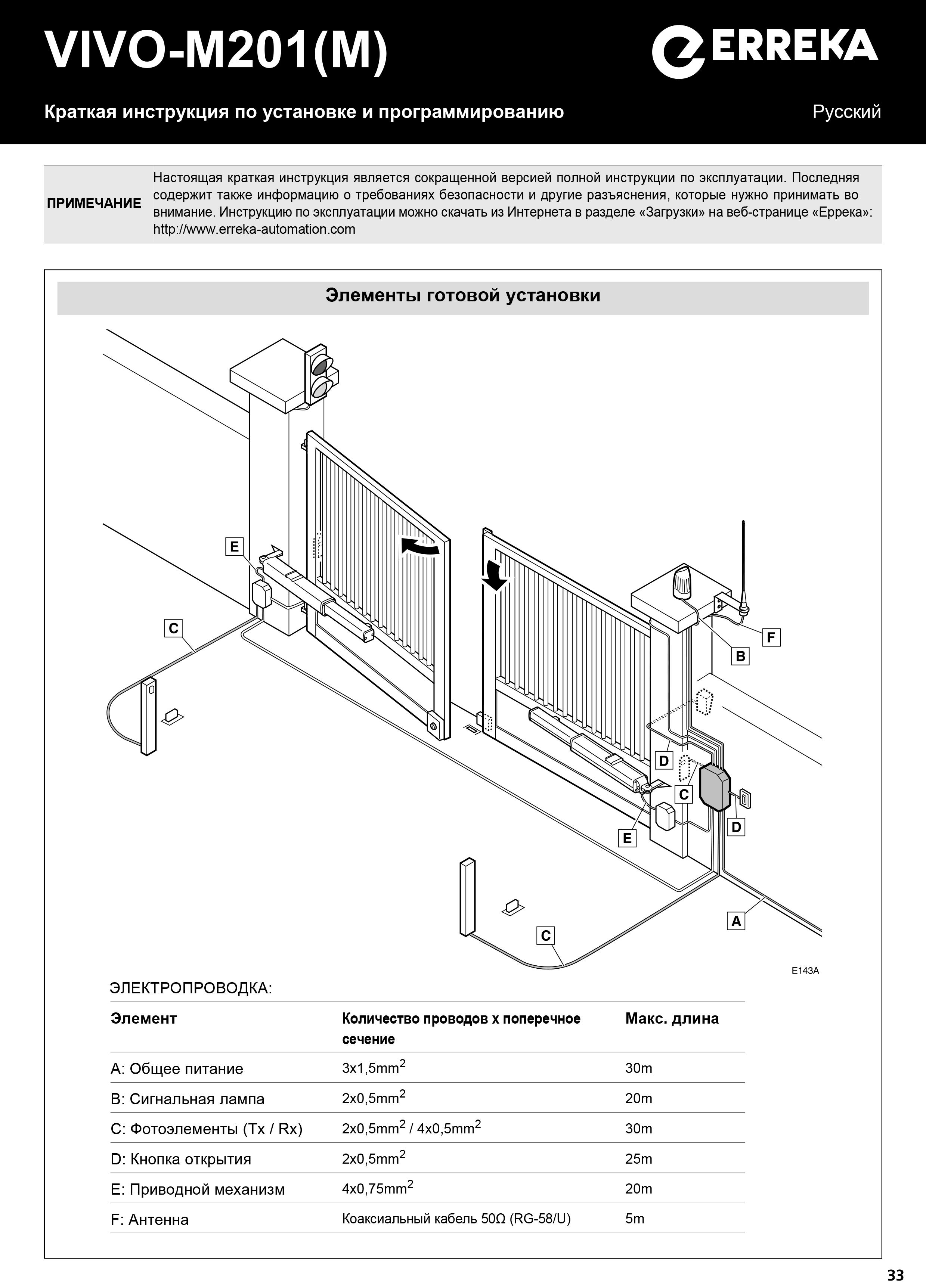 Інструкція по експлуатації привору VIVO M201